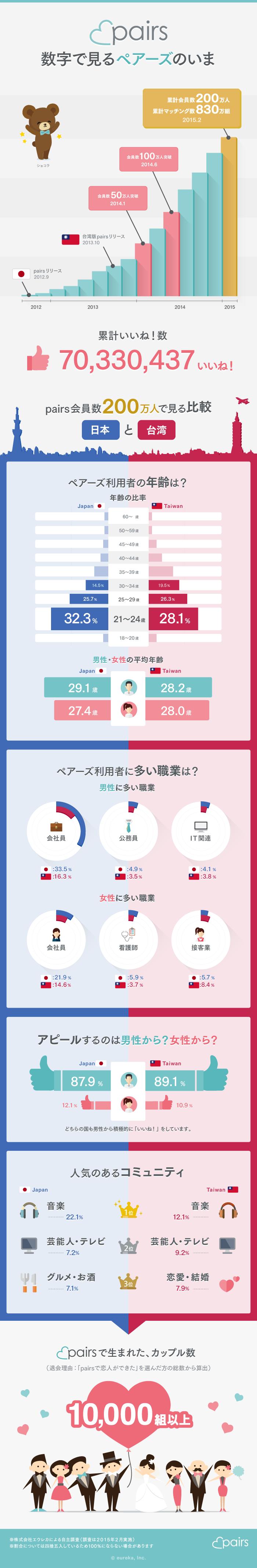 infographic_20150325